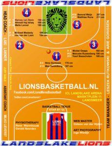 Line Up 2016-2017 Heren 1 LandsLake Lions